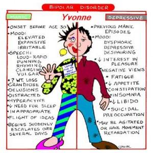 symptoms-of-bipolar-disorder-300x300.jpg