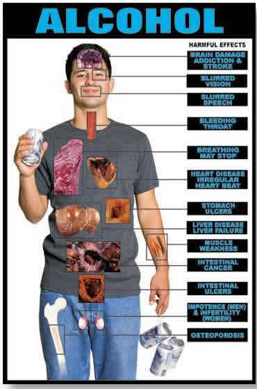 There are many symptoms that people have who experience alcoholism
