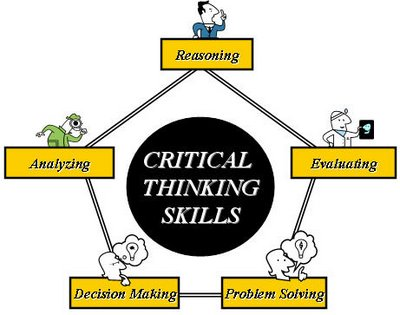 Critical thinking skills images