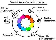 steps-to-problem-solve.jpg
