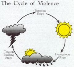 storm-cycle.jpg