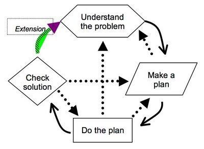problem-solving-activities.jpg
